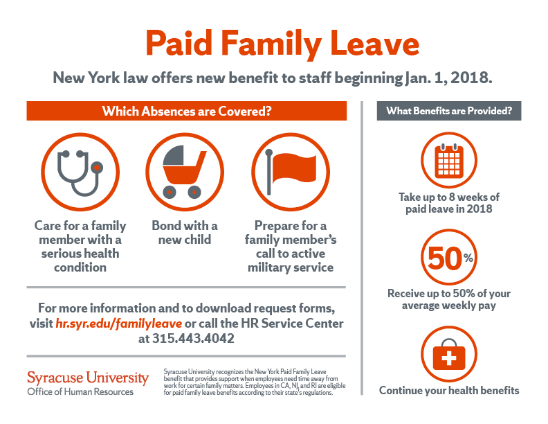 Graphic: overview of NY Paid Family Leave