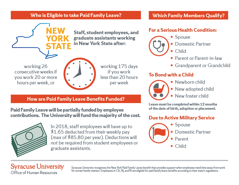 Graphic: overview of NY Paid Family Leave - page 2