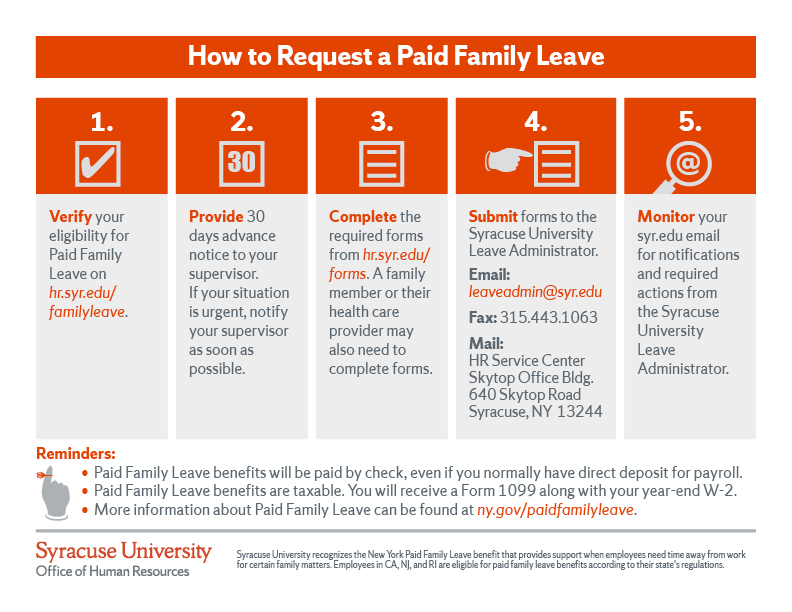 Info graphic: How to Request a Paid Family Leave